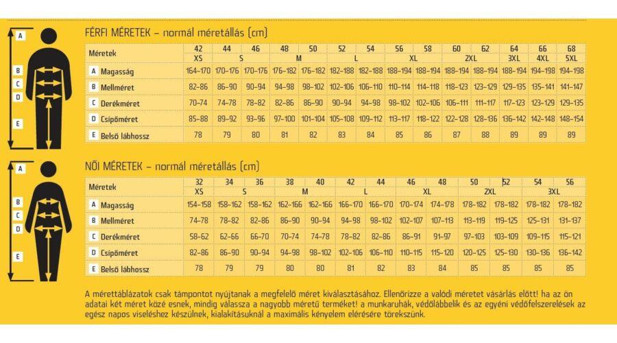 Cerva Olza munkavédelmi télikabát szürke színben 7f359275ae